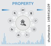 property infographic with icons....