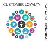 customer loyalty infographic...