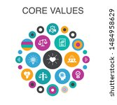 core values infographic circle...