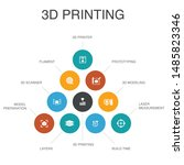 3d printing infographic 10...