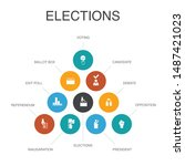 elections infographic 10 steps...