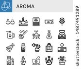 set of aroma icons such as... | Shutterstock .eps vector #1487491289