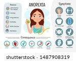 Vector Medical Poster Anorexia...