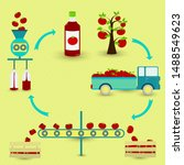 tomato sauce production steps.... | Shutterstock .eps vector #1488549623