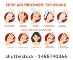 First aid treatment for wound on skin. Emergency situation, bleeding cut on the palm. Trauma, treatment procedure. Isolated vector illustration in cartoon style
