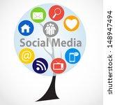 social media concept vector... | Shutterstock .eps vector #148947494
