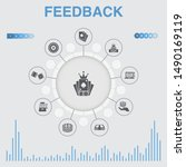 feedback infographic with icons.... | Shutterstock .eps vector #1490169119