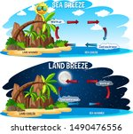 science poster design for sea... | Shutterstock .eps vector #1490476556
