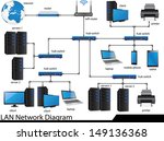 lan network diagram vector... | Shutterstock .eps vector #149136368