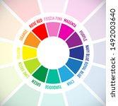 an abstract colour wheel image | Shutterstock .eps vector #1492003640
