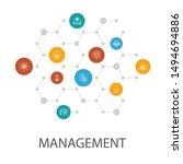 management presentation...