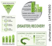 disaster recovery info graphic    Shutterstock .eps vector #149749850