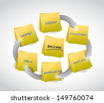 success post cycle concept... | Shutterstock . vector #149760074