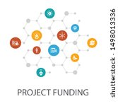 project funding presentation... | Shutterstock .eps vector #1498013336