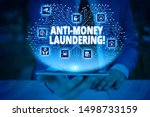 Small photo of Writing note showing Anti Money Laundering. Business photo showcasing regulations stop generating income through illegal actions Male wear formal work suit presenting presentation smart device.