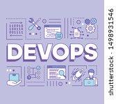 devops word concepts banner....