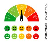 emotion scale. emotions dial... | Shutterstock .eps vector #1499344973