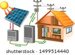 solar energy with house and...   Shutterstock .eps vector #1499514440