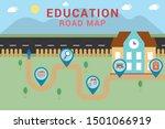 conceptual road map design ... | Shutterstock .eps vector #1501066919