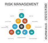 risk management infographic 10...