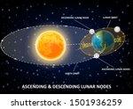 moon nodes diagram  points of...   Shutterstock .eps vector #1501936259