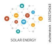 solar energy presentation...