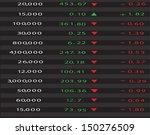 3d render stock market graph | Shutterstock .eps vector #150276509