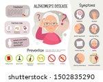 vector medical poster alzheimer'...   Shutterstock .eps vector #1502835290