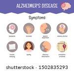 vector medical poster alzheimer'...   Shutterstock .eps vector #1502835293