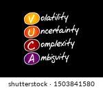 Vuca   Volatility  Uncertainty...