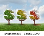 investment loss and financial... | Shutterstock . vector #150512690