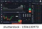 dashboard forex market.... | Shutterstock .eps vector #1506130973