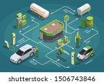 gas station isometric flowchart ...   Shutterstock .eps vector #1506743846