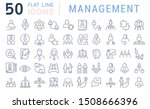 set of line icons of management ...   Shutterstock . vector #1508666396