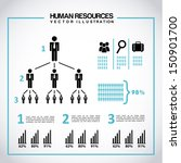 human resources over gray... | Shutterstock .eps vector #150901700