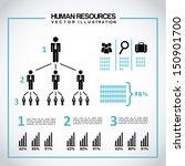 human resources over gray... | Shutterstock .eps vector #150901700