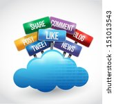 cloud computing and social... | Shutterstock . vector #151013543
