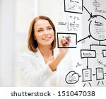 business  finances  economics... | Shutterstock . vector #151047038