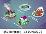 geological natural disasters or ... | Shutterstock .eps vector #1510960106
