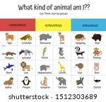 Herbivores  Carnivores ...