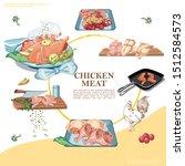 chicken meat round template... | Shutterstock .eps vector #1512584573