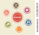 intranet concept with icons and ...   Shutterstock .eps vector #1512823619