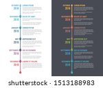 vertical timeline template with ... | Shutterstock .eps vector #1513188983