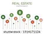 real estate infographic 10... | Shutterstock .eps vector #1514171126