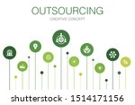 outsourcing infographic 10...