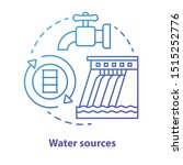 water sources concept icon....   Shutterstock .eps vector #1515252776