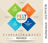 PEST Analysis Strategy Diagram graphic design element for Business / Presentation / Website / Seminar