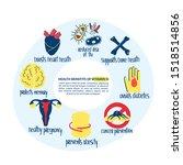 hand drawn vitamin d benefits ... | Shutterstock .eps vector #1518514856