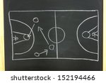 top view of basketball field... | Shutterstock . vector #152194466