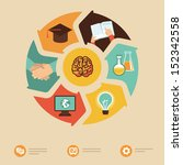 vector education concept  ... | Shutterstock .eps vector #152342558